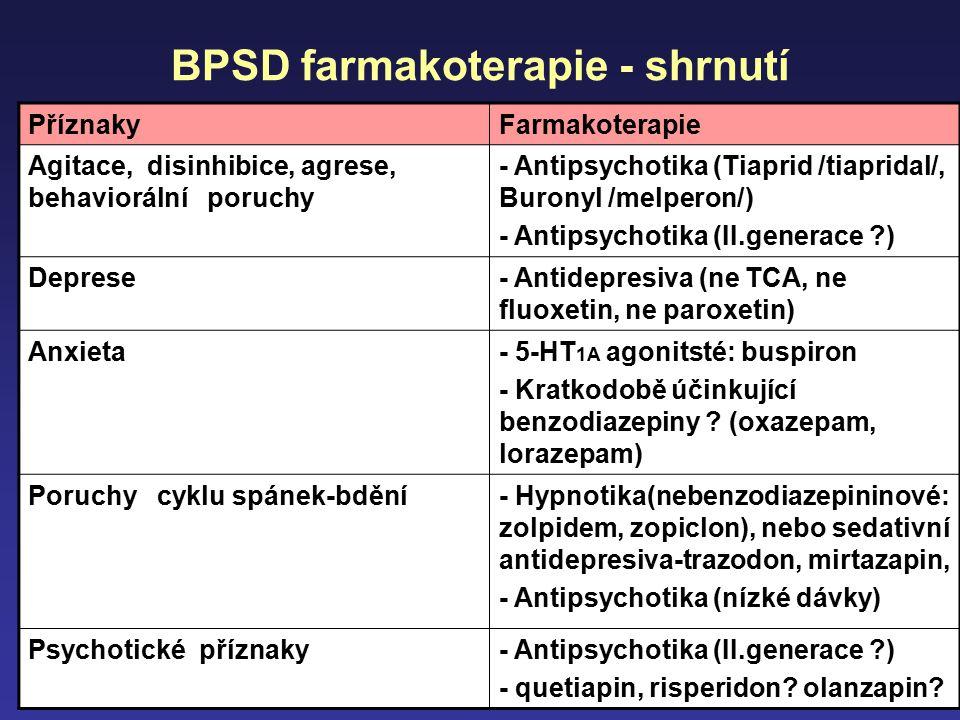 BPSD farmakoterapie - shrnutí PříznakyFarmakoterapie Agitace, disinhibice, agrese, behaviorální poruchy - Antipsychotika (Tiaprid /tiapridal/, Buronyl