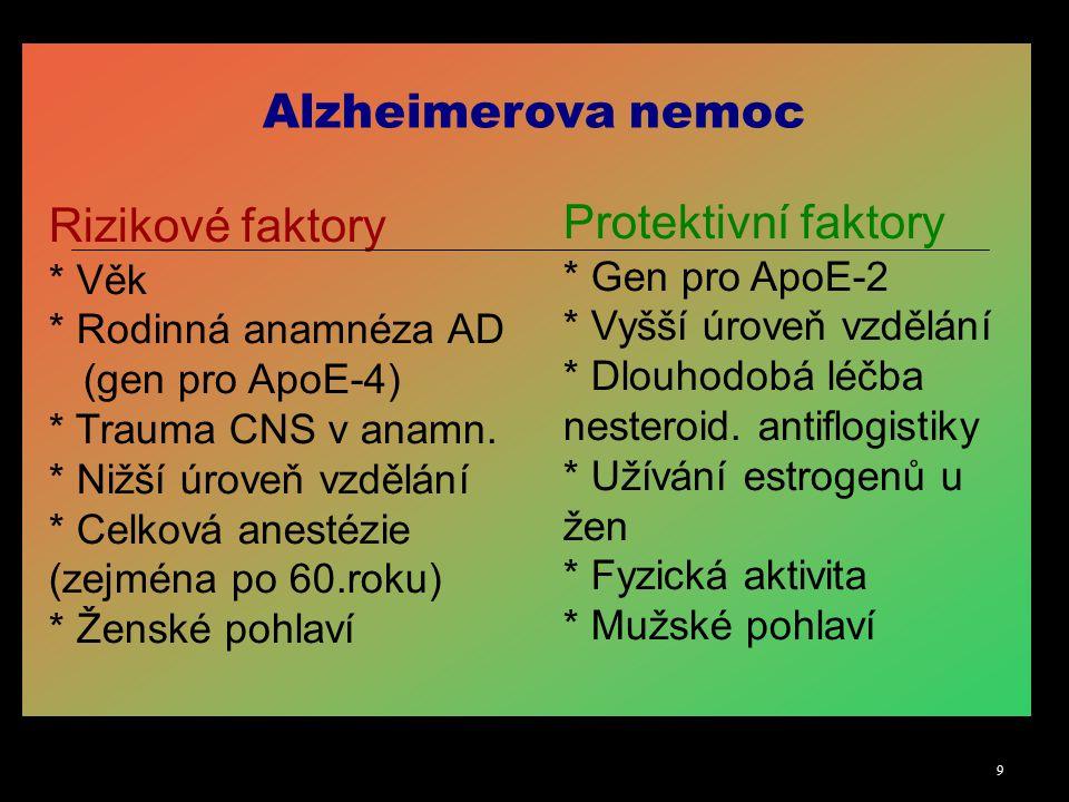 9 Rizikové faktory * Věk * Rodinná anamnéza AD (gen pro ApoE-4) * Trauma CNS v anamn. * Nižší úroveň vzdělání * Celková anestézie (zejména po 60.roku)