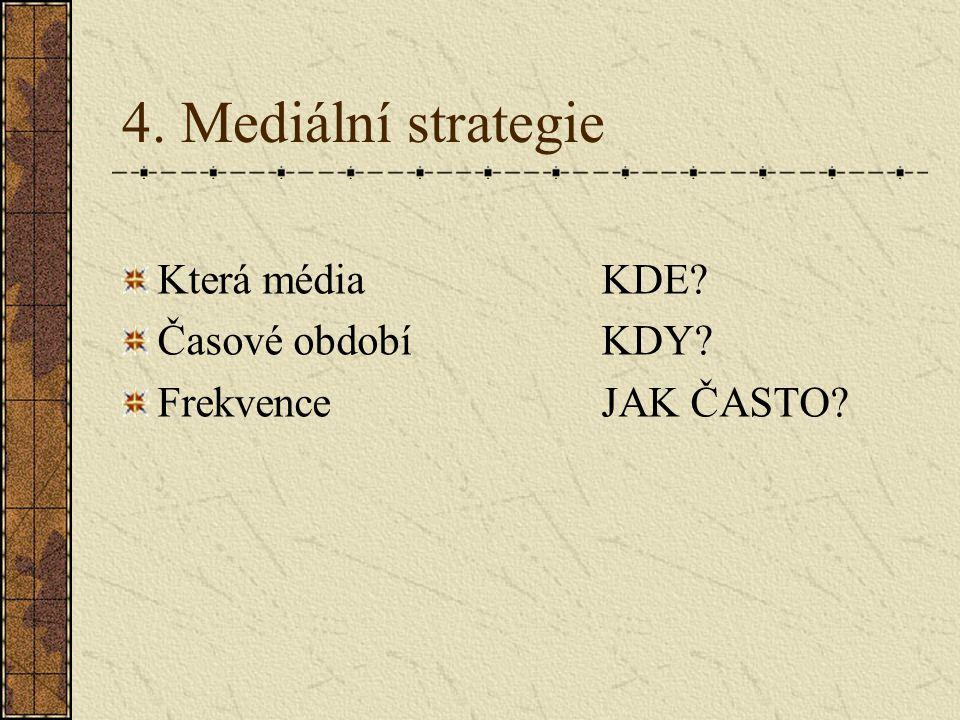 4. Mediální strategie Která médiaKDE? Časové obdobíKDY? FrekvenceJAK ČASTO?