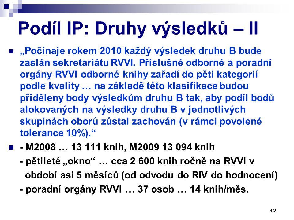 """12 Podíl IP: Druhy výsledků – II """"Počínaje rokem 2010 každý výsledek druhu B bude zaslán sekretariátu RVVI."""