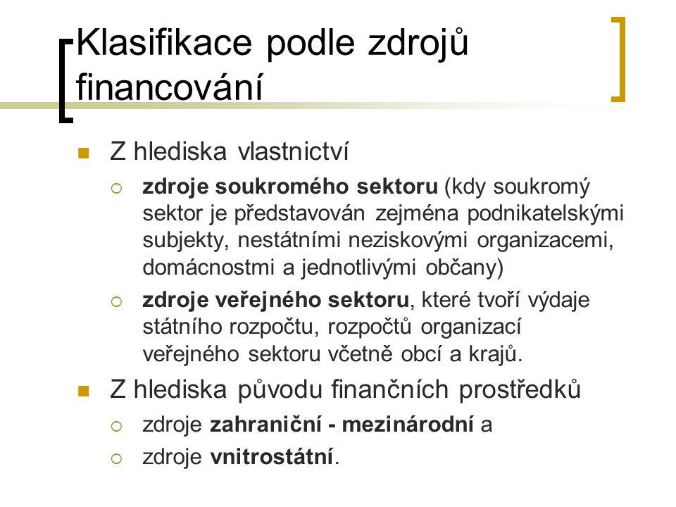 Klasifikace podle zdrojů financování Z hlediska vlastnictví  zdroje soukromého sektoru (kdy soukromý sektor je představován zejména podnikatelskými s