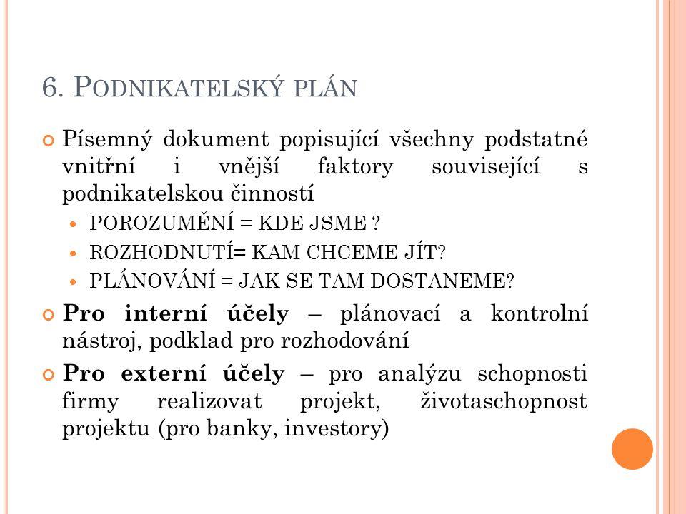 6. P ODNIKATELSKÝ PLÁN Písemný dokument popisující všechny podstatné vnitřní i vnější faktory související s podnikatelskou činností POROZUMĚNÍ = KDE J