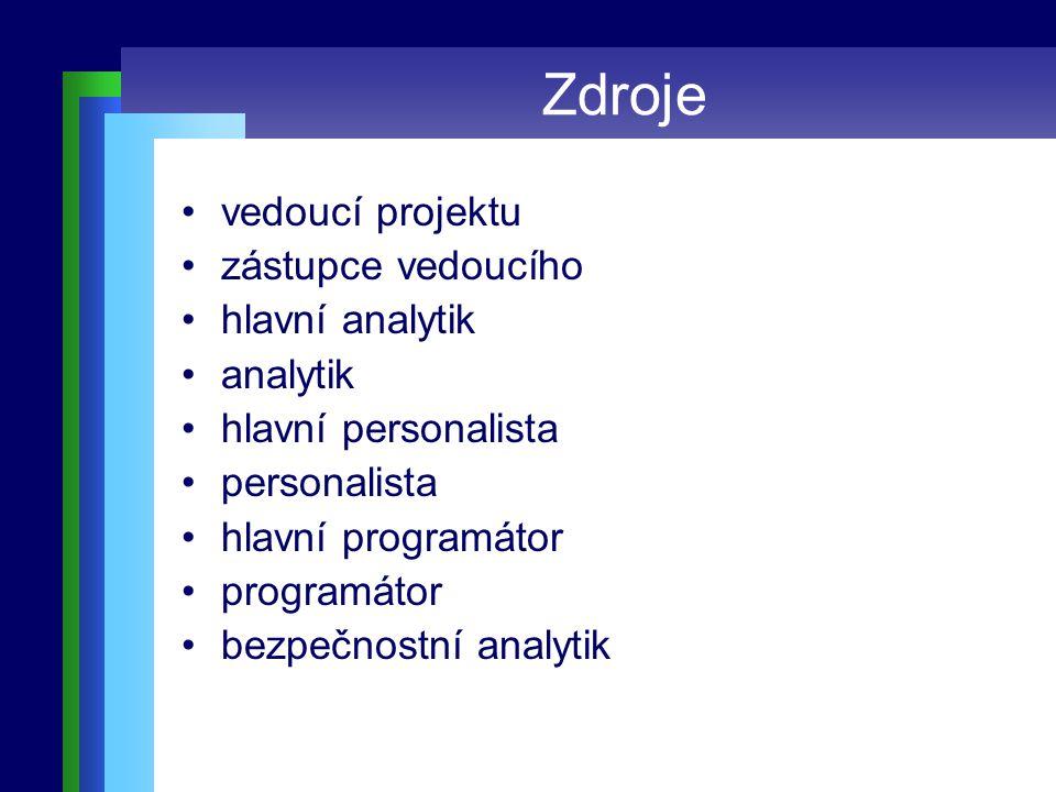 Zdroje vedoucí projektu zástupce vedoucího hlavní analytik analytik hlavní personalista personalista hlavní programátor programátor bezpečnostní analytik