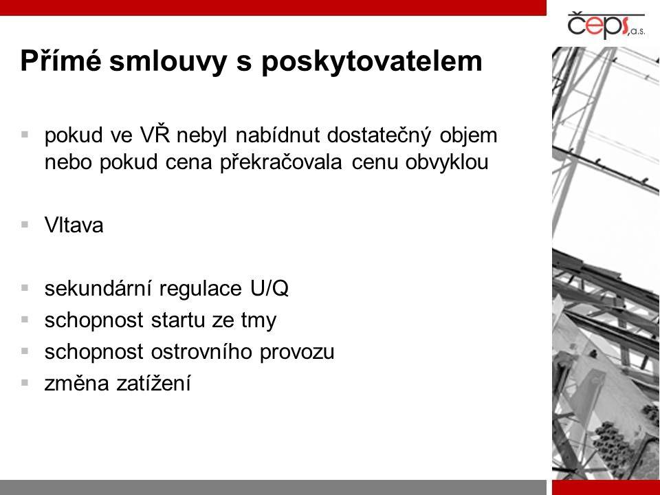 Přímé smlouvy s poskytovatelem  pokud ve VŘ nebyl nabídnut dostatečný objem nebo pokud cena překračovala cenu obvyklou  Vltava  sekundární regulace