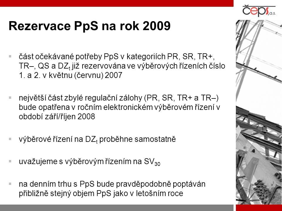 Rezervace PpS na rok 2009  část očekávané potřeby PpS v kategoriích PR, SR, TR+, TR–, QS a DZ t již rezervována ve výběrových řízeních číslo 1. a 2.