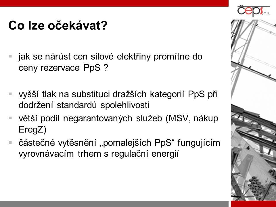 Co lze očekávat?  jak se nárůst cen silové elektřiny promítne do ceny rezervace PpS ?  vyšší tlak na substituci dražších kategorií PpS při dodržení