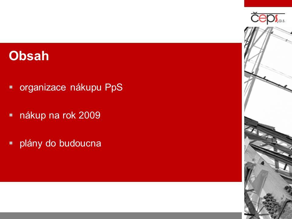 Cíle a prostředky nákupu PpS  Cíle nákupu PpS: –zajištění kvality a spolehlivosti PS –minimalizace nákladů na PpS –optimalizace nákladů na vyrovnání odchylky  Prostředky: –výběrová řízení –denní trh s PpS –bilaterální smlouvy s poskytovateli PpS –nákup regulační energie (elektřiny ze zahraničí)