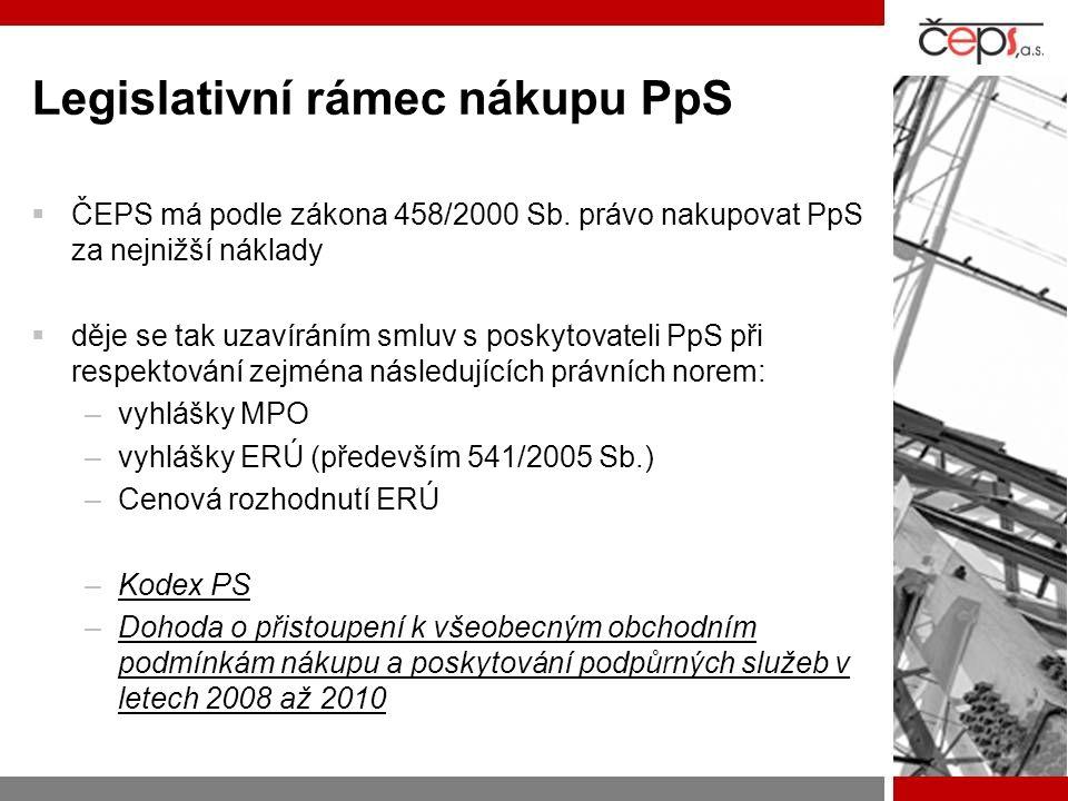 Legislativní rámec nákupu PpS  ČEPS má podle zákona 458/2000 Sb. právo nakupovat PpS za nejnižší náklady  děje se tak uzavíráním smluv s poskytovate