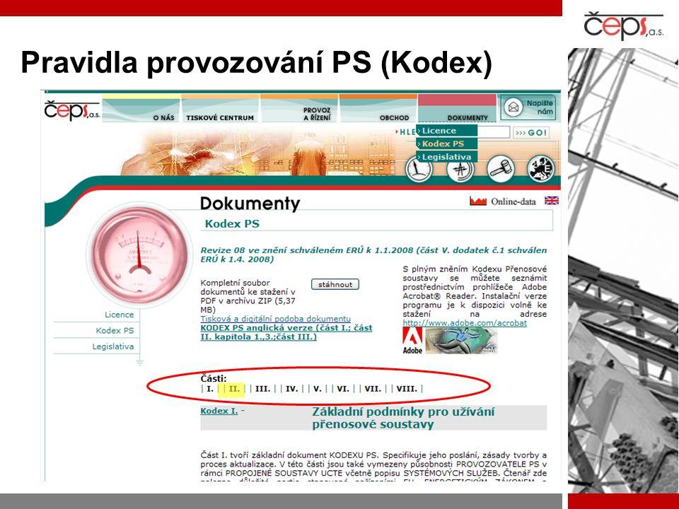 Pravidla provozování PS (Kodex)