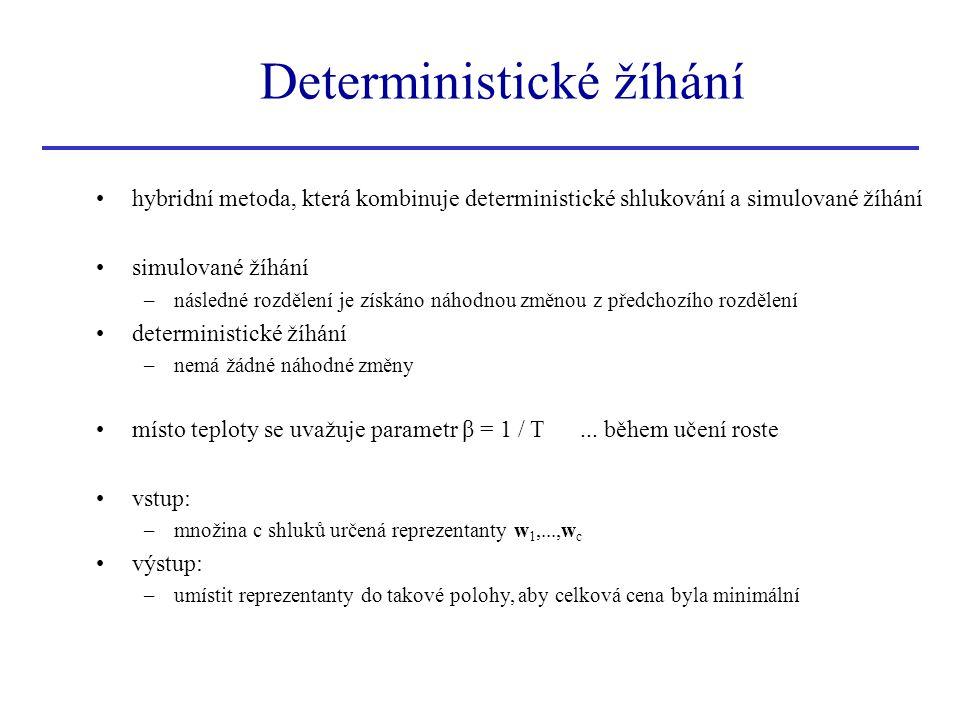 Deterministické žíhání hybridní metoda, která kombinuje deterministické shlukování a simulované žíhání simulované žíhání –následné rozdělení je získán