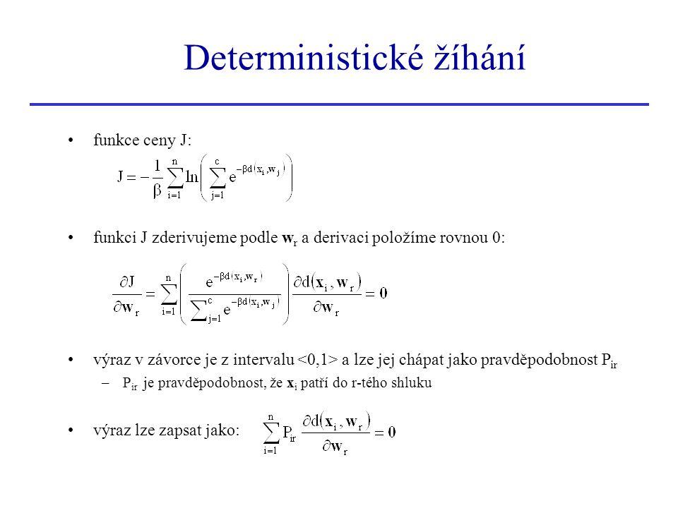 Deterministické žíhání funkce ceny J: funkci J zderivujeme podle w r a derivaci položíme rovnou 0: výraz v závorce je z intervalu a lze jej chápat jak