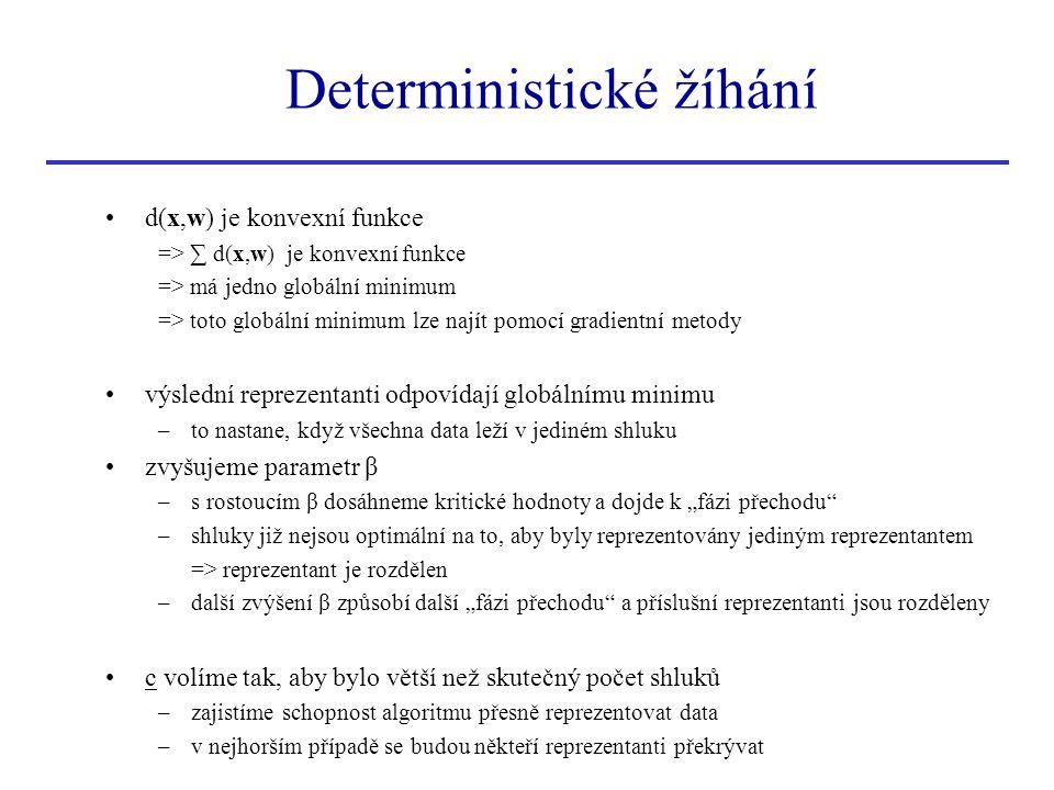 Deterministické žíhání d(x,w) je konvexní funkce => ∑ d(x,w) je konvexní funkce => má jedno globální minimum => toto globální minimum lze najít pomocí
