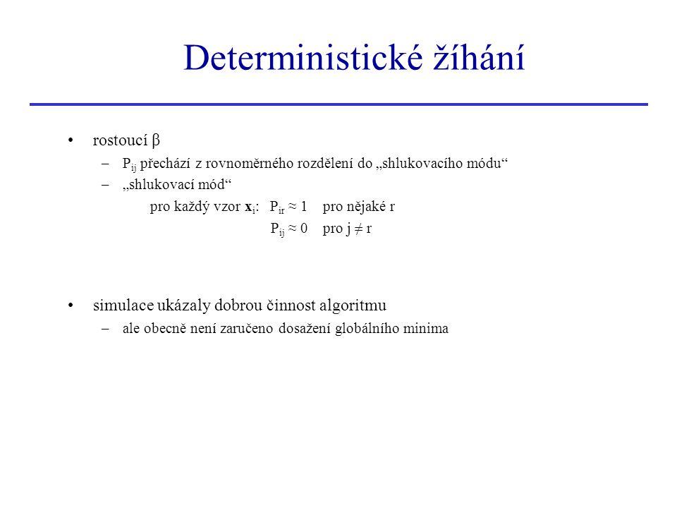 """Deterministické žíhání rostoucí β –P ij přechází z rovnoměrného rozdělení do """"shlukovacího módu"""" –""""shlukovací mód"""" pro každý vzor x i : P ir ≈ 1 pro n"""