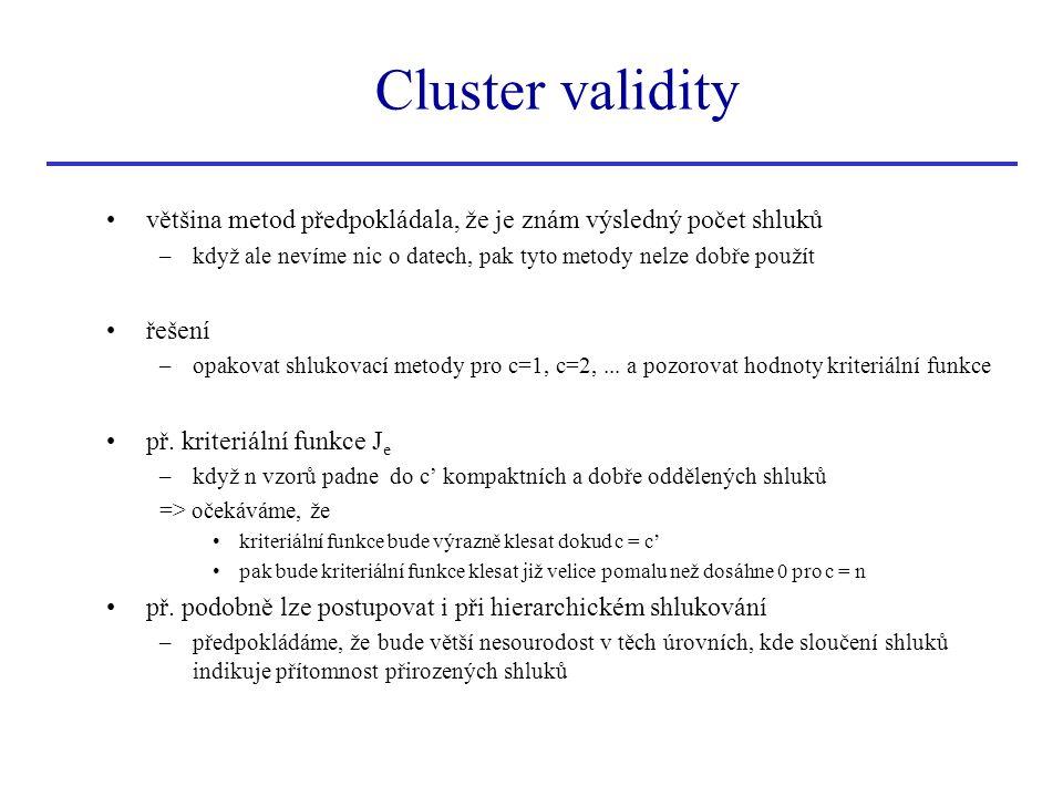 Cluster validity většina metod předpokládala, že je znám výsledný počet shluků –když ale nevíme nic o datech, pak tyto metody nelze dobře použít řešen