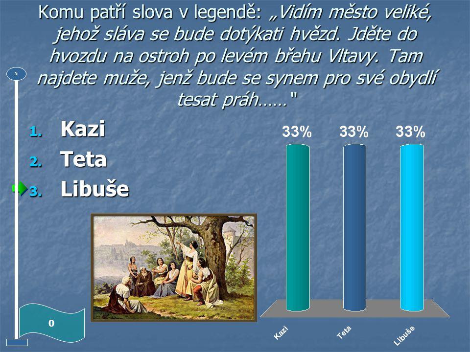 Vypracovala: Mgr. Věra Sýkorová Použitá literatura: M. Motlová: PRAHA známá i neznámá, Euromedia Group k. s., 2004. E. Obůrková: Výlety s dětmi v Praz