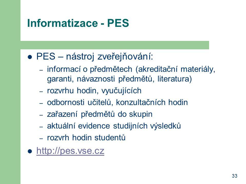 33 Informatizace - PES PES – nástroj zveřejňování: – informací o předmětech (akreditační materiály, garanti, návaznosti předmětů, literatura) – rozvrhu hodin, vyučujících – odbornosti učitelů, konzultačních hodin – zařazení předmětů do skupin – aktuální evidence studijních výsledků – rozvrh hodin studentů http://pes.vse.cz