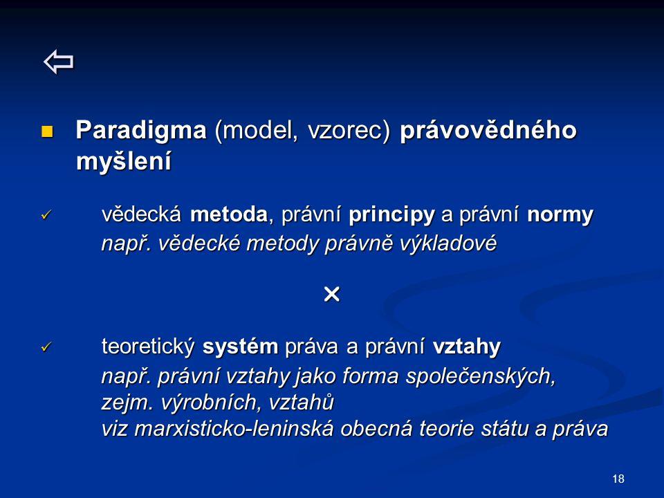 18  Paradigma (model, vzorec) právovědného Paradigma (model, vzorec) právovědného myšlení myšlení vědecká metoda, právní principy a právní normy věde