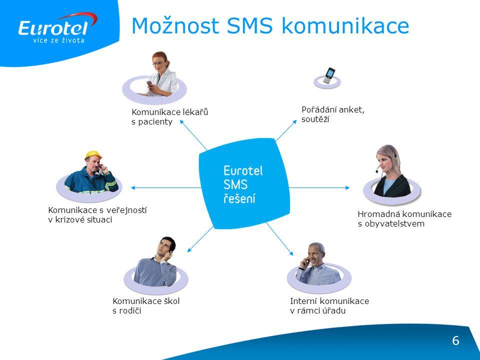 6 Možnost SMS komunikace Komunikace škol s rodiči Hromadná komunikace s obyvatelstvem Komunikace lékařů s pacienty Komunikace s veřejností v krizové situaci Interní komunikace v rámci úřadu Pořádání anket, soutěží
