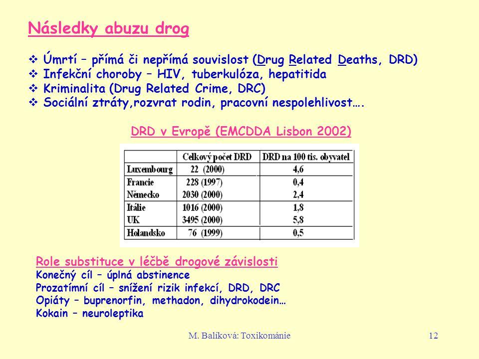 M. Balíková: Toxikománie12 Následky abuzu drog  Úmrtí – přímá či nepřímá souvislost (Drug Related Deaths, DRD)  Infekční choroby – HIV, tuberkulóza,