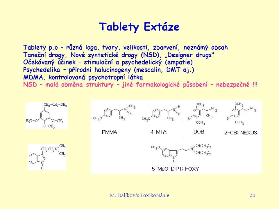 M. Balíková: Toxikománie20 Tablety Extáze Tablety p.o – různá loga, tvary, velikosti, zbarvení, neznámý obsah Taneční drogy, Nové syntetické drogy (NS