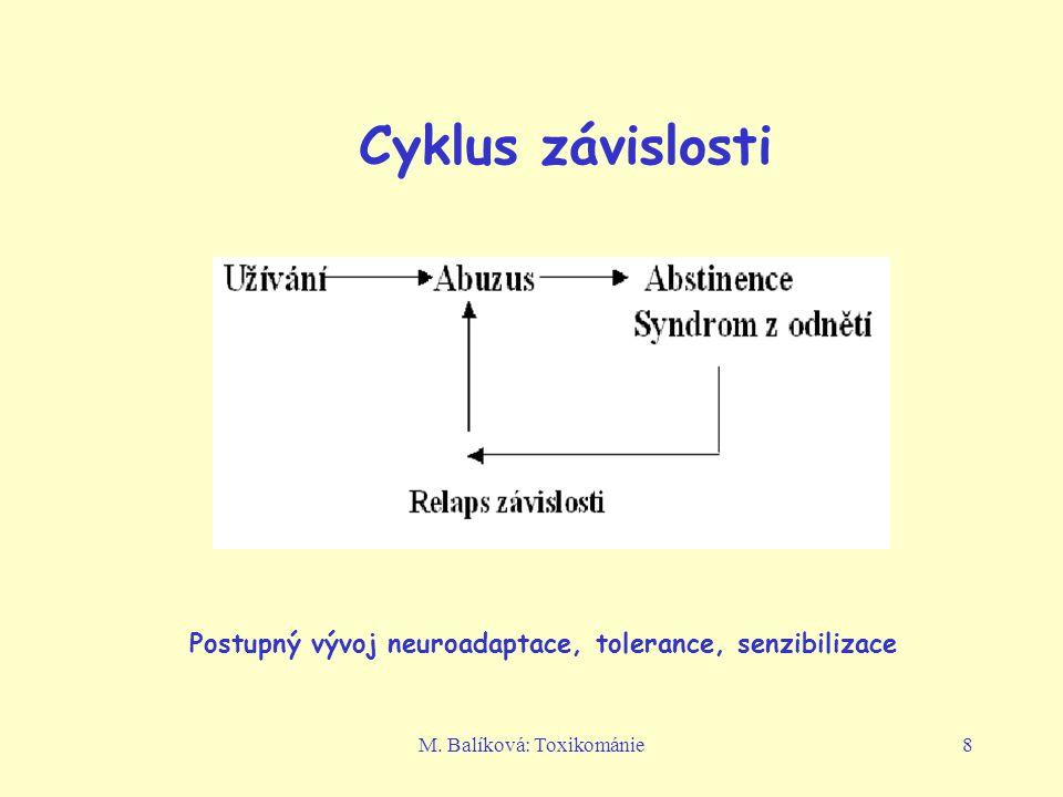 M. Balíková: Toxikománie8 Cyklus závislosti Postupný vývoj neuroadaptace, tolerance, senzibilizace