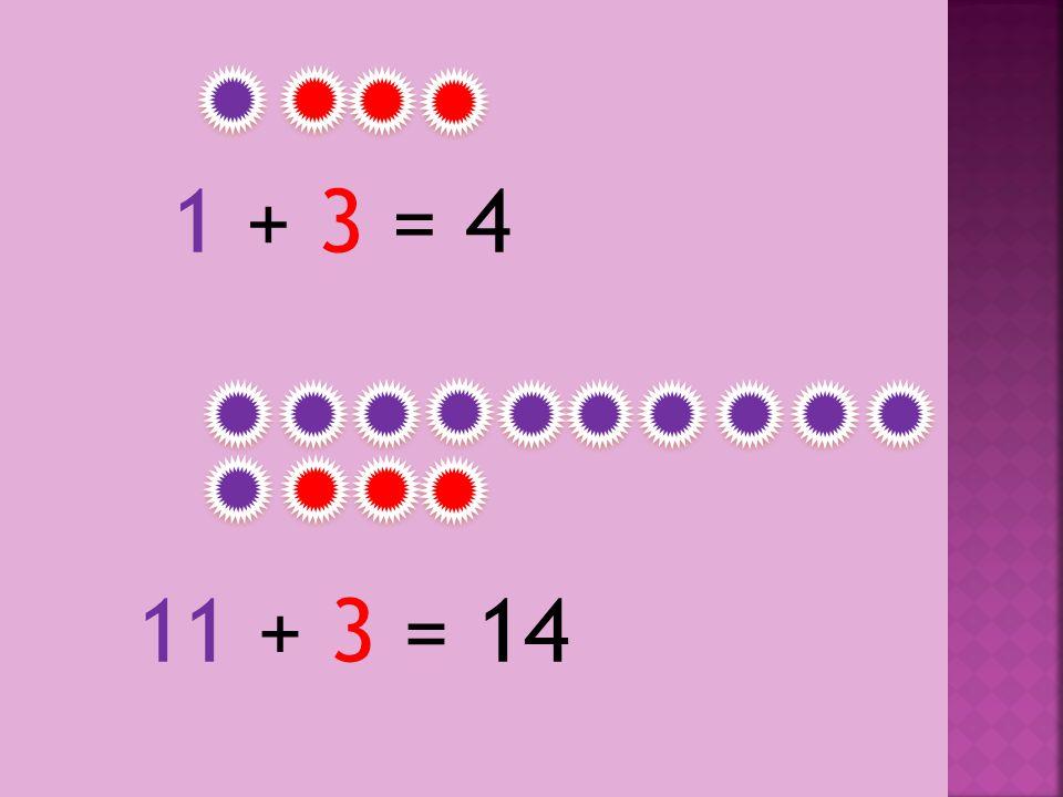 1 + 3 = 41 + 3 = 4 11 + 3 = 14