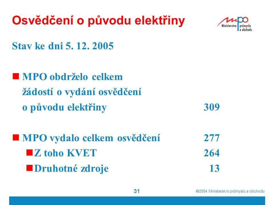  2004  Ministerstvo průmyslu a obchodu 31 Osvědčení o původu elektřiny Stav ke dni 5. 12. 2005 MPO obdrželo celkem žádostí o vydání osvědčení o pův