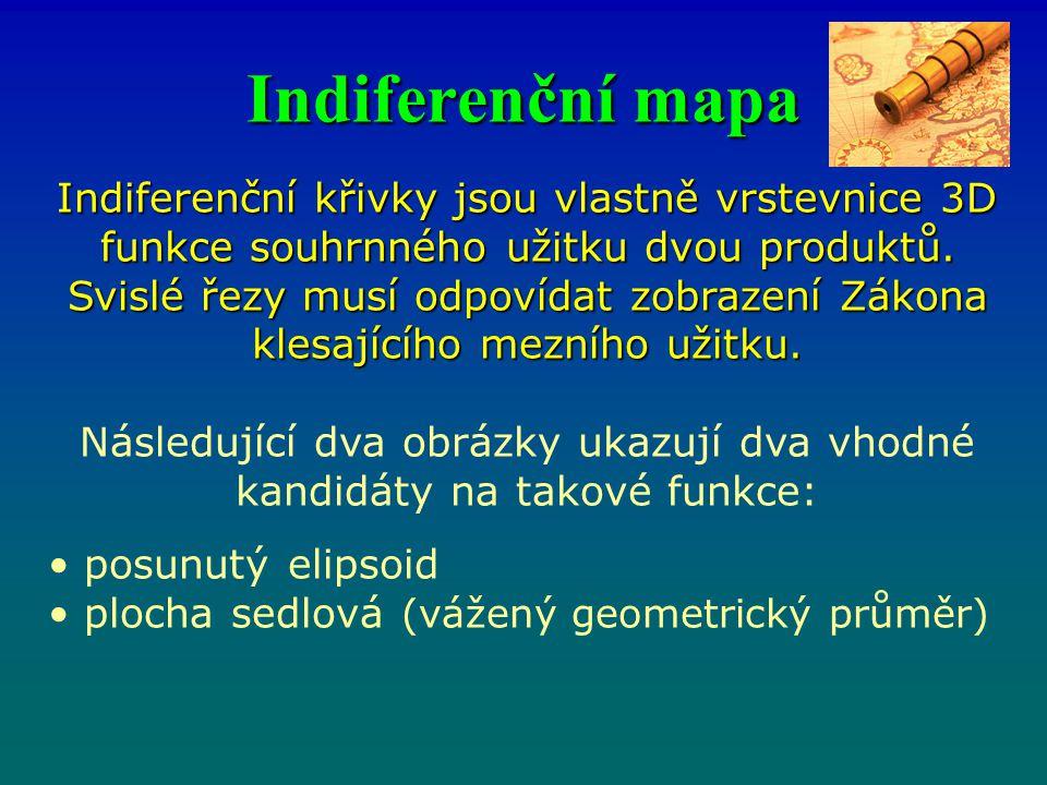Indiferenční mapa Indiferenční křivky jsou vlastně vrstevnice 3D funkce souhrnného užitku dvou produktů. Svislé řezy musí odpovídat zobrazení Zákona k