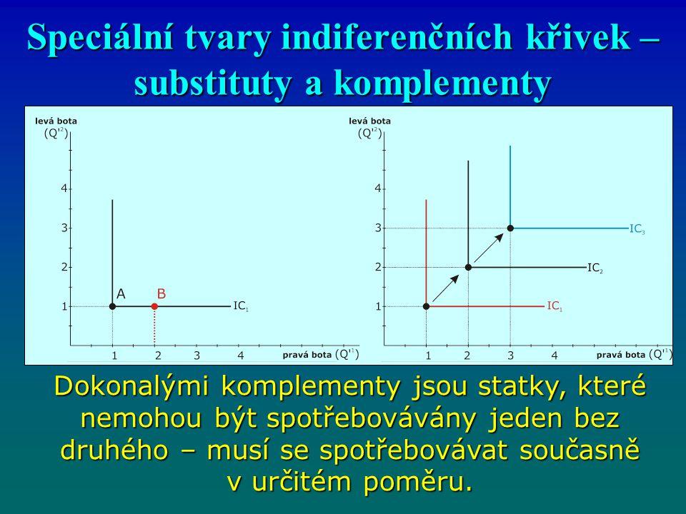 Speciální tvary indiferenčních křivek – substituty a komplementy Dokonalými komplementy jsou statky, které nemohou být spotřebovávány jeden bez druhéh