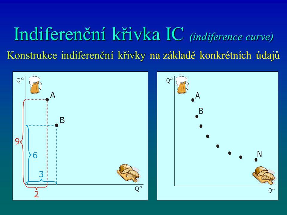 Indiferenční křivka Indiferenční křivka vyjadřuje všechny kombinace dvou statků, které spotřebiteli přinášejí stejný užitek.