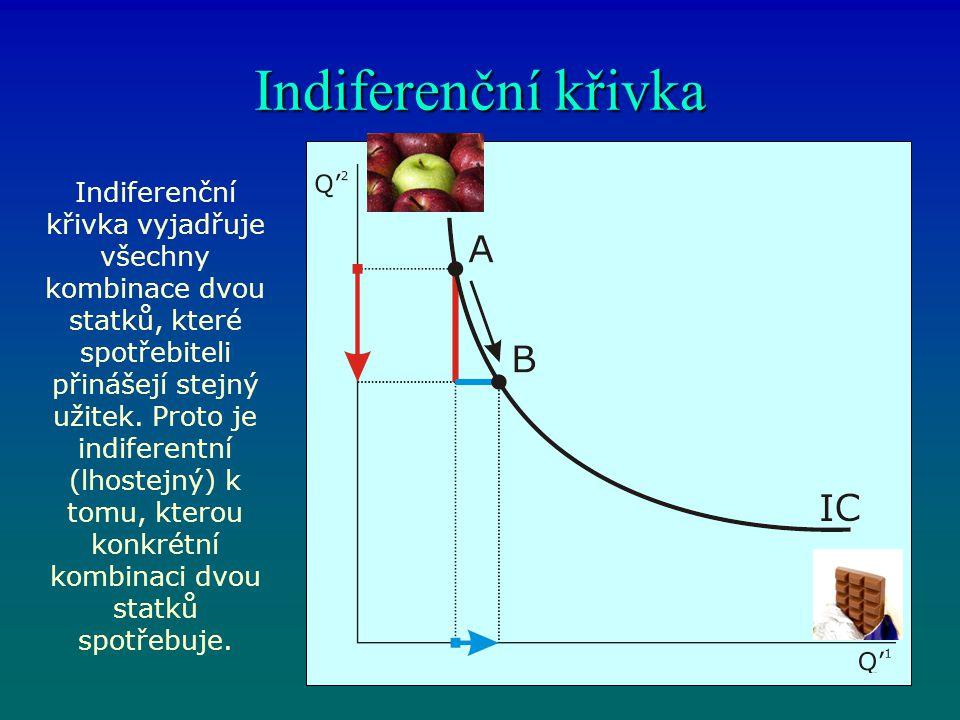 Indiferenční křivka Indiferenční křivka vyjadřuje všechny kombinace dvou statků, které spotřebiteli přinášejí stejný užitek. Proto je indiferentní (lh