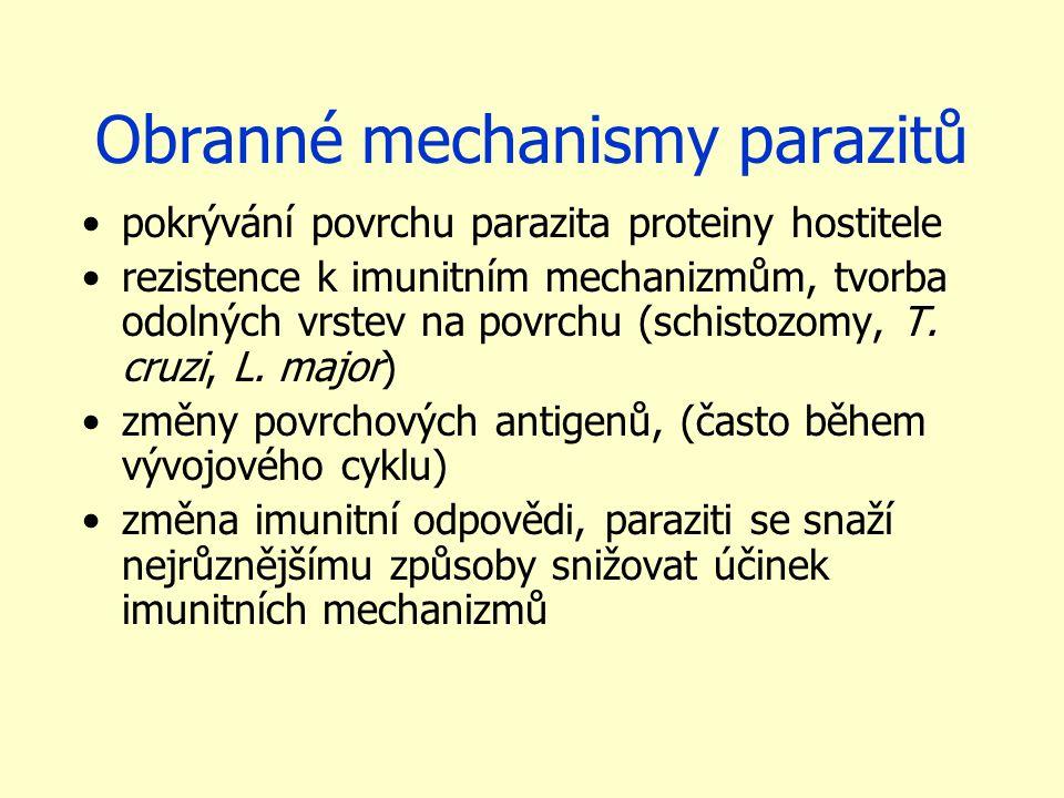 Obranné mechanismy parazitů pokrývání povrchu parazita proteiny hostitele rezistence k imunitním mechanizmům, tvorba odolných vrstev na povrchu (schis