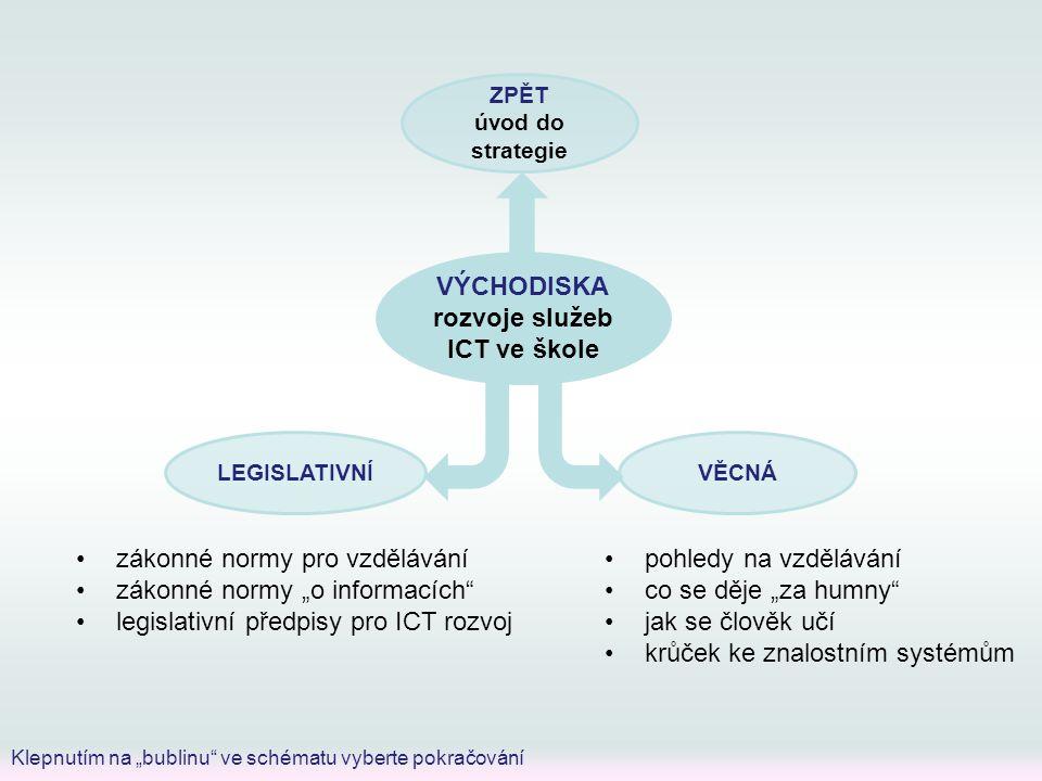 """VÝCHODISKA rozvoje služeb ICT ve škole ZPĚT úvod do strategie LEGISLATIVNÍVĚCNÁ Klepnutím na """"bublinu ve schématu vyberte pokračování pohledy na vzdělávání co se děje """"za humny jak se člověk učí krůček ke znalostním systémům zákonné normy pro vzdělávání zákonné normy """"o informacích legislativní předpisy pro ICT rozvoj"""