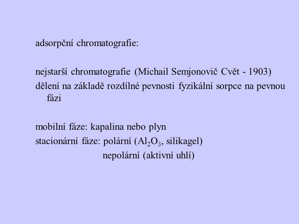 adsorpční chromatografie: nejstarší chromatografie (Michail Semjonovič Cvět - 1903) dělení na základě rozdílné pevnosti fyzikální sorpce na pevnou fáz