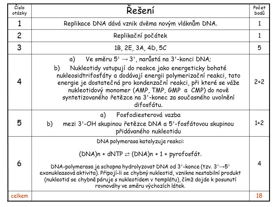 18 celkem 1Replikace DNA dává vznik dvěma novým vláknům DNA.