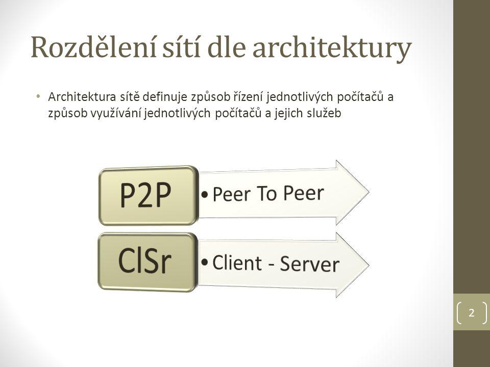 Peer to peer každý počítač v síti P2P může poskytovat služby ostatním počítačům v síti není vyhrazen žádný hlavní počítač pojem peer-to-peer lze volně přeložit jako rovný s rovným konfigurace sítě spočívá v izolovaném nastavení jednotlivých počítačů není centralizována správa - menší efektivitu při správě sítě sítě peer-to-peer se budují většinou v menším rozsahu pořizovací cena je relativně nízká není potřeba vyškoleného IT odborníka pro správu a konfiguraci sítě stačí běžné stanice s obyčejným OS 3
