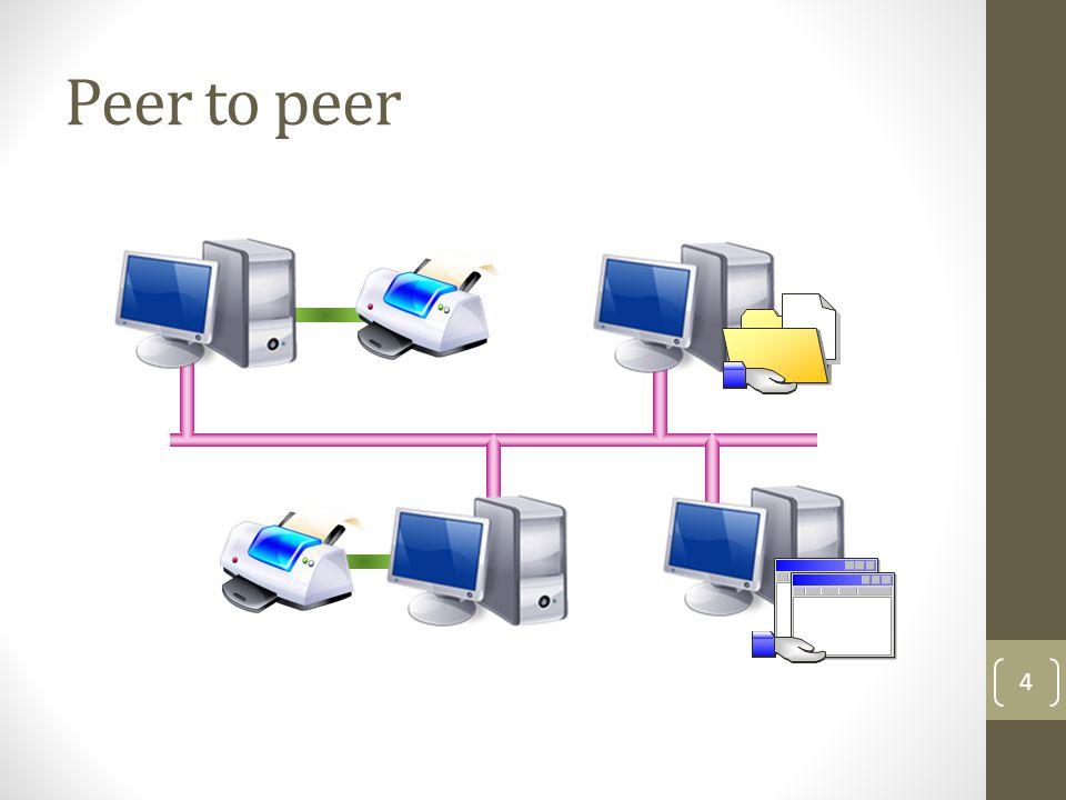 Klient - server síť obsahuje dva typy uzlů (klient / server) vykonávající zcela odlišné funkce pro poskytování služeb je vyhrazen server – obslužná stanice pracovní stanice - klienti využívají služeb serveru správa sítě spočívá v konfiguraci jednotlivých serverů správa sítě je centralizována do jednoho bodu sítě server - klient mohou být velmi rozsáhlé vyšší cena na jejich vybudování nákladný server – HW serverový OS stanice s OS podporující síťování a připojení k doméně (serveru) vyškolený IT správce pro údržbu systému 5