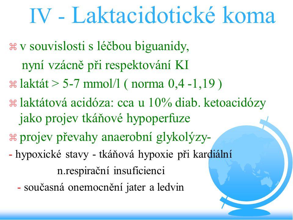 IV - Laktacidotické koma z v souvislosti s léčbou biguanidy, nyní vzácně při respektování KI z laktát > 5-7 mmol/l ( norma 0,4 -1,19 ) z laktátová aci