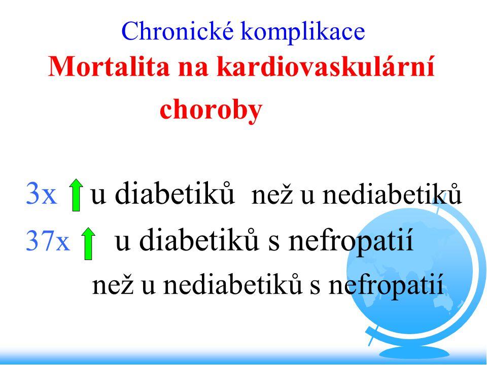 Chronické komplikace Mortalita na kardiovaskulární choroby 3x u diabetiků než u nediabetiků 37x u diabetiků s nefropatií než u nediabetiků s nefropati