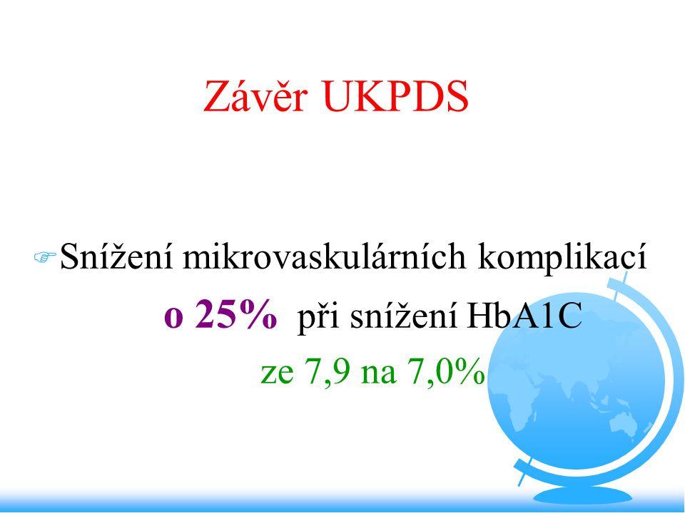 Závěr UKPDS F Snížení mikrovaskulárních komplikací o 25% při snížení HbA1C ze 7,9 na 7,0%