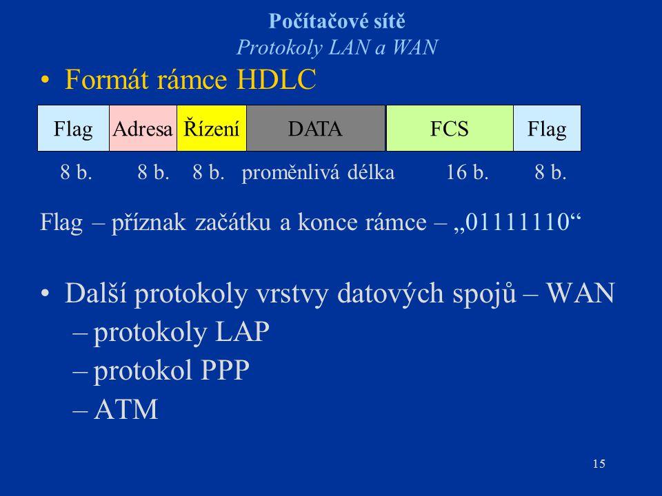 """15 Počítačové sítě Protokoly LAN a WAN Formát rámce HDLC Flag – příznak začátku a konce rámce – """"01111110 Další protokoly vrstvy datových spojů – WAN –protokoly LAP –protokol PPP –ATM FlagAdresaŘízeníDATAFlag 8 b."""