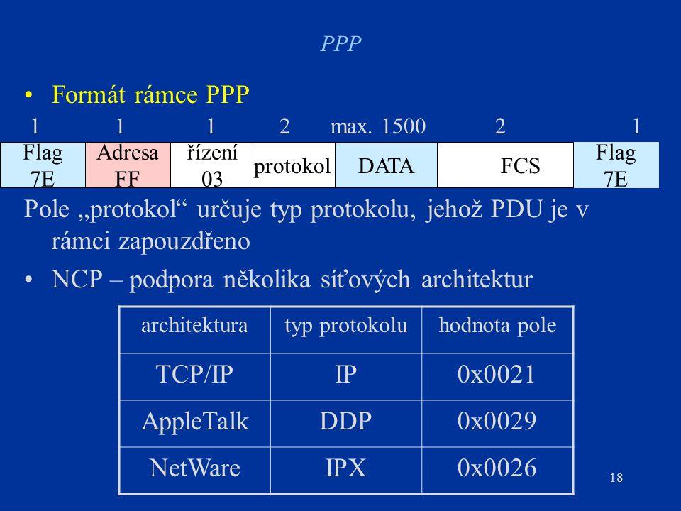 """18 PPP Formát rámce PPP Pole """"protokol určuje typ protokolu, jehož PDU je v rámci zapouzdřeno NCP – podpora několika síťových architektur Flag 7E Flag 7E Adresa FF řízení 03 protokol FCS DATA 1 1 1 2 max."""