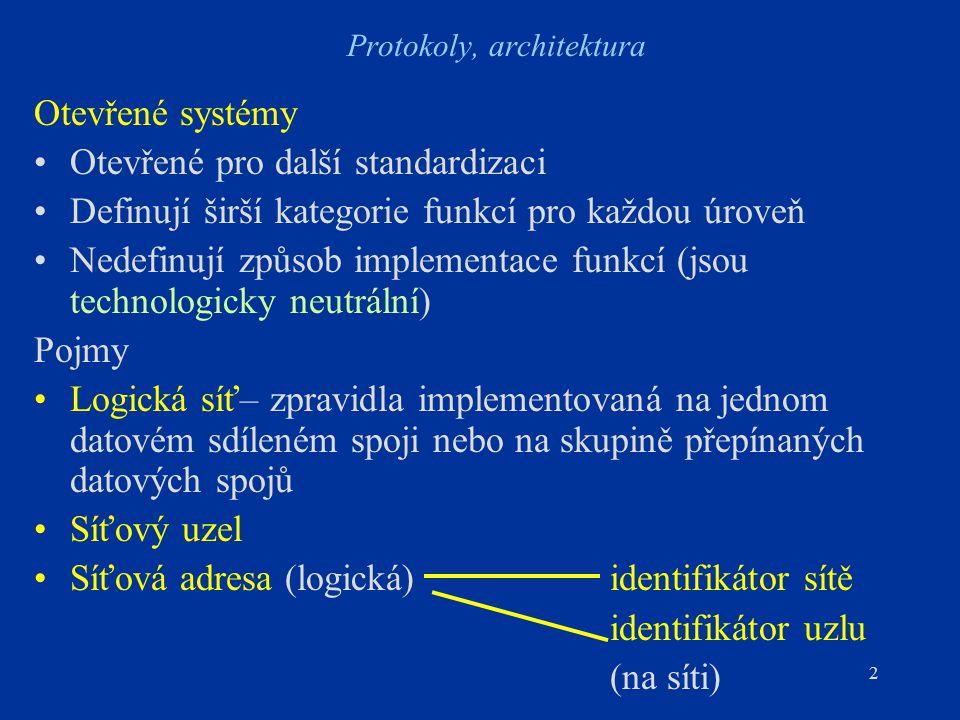 2 Protokoly, architektura Otevřené systémy Otevřené pro další standardizaci Definují širší kategorie funkcí pro každou úroveň Nedefinují způsob implementace funkcí (jsou technologicky neutrální) Pojmy Logická síť– zpravidla implementovaná na jednom datovém sdíleném spoji nebo na skupině přepínaných datových spojů Síťový uzel Síťová adresa (logická) identifikátor sítě identifikátor uzlu (na síti)