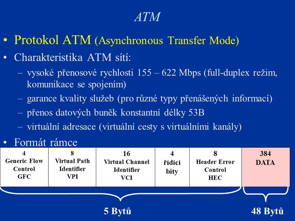 20 Protokol ATM (Asynchronous Transfer Mode) Charakteristika ATM sítí: –vysoké přenosové rychlosti 155 – 622 Mbps (full-duplex režim, komunikace se spojením) –garance kvality služeb (pro různé typy přenášených informací) –přenos datových buněk konstantní délky 53B –virtuální adresace (virtuální cesty s virtuálními kanály) Formát rámce 5 Bytů48 Bytů 4 Generic Flow Control GFC 8 Virtual Path Identifier VPI 16 Virtual Channel Identifier VCI 384 DATA 8 Header Error Control HEC 4 řídící bity ATM