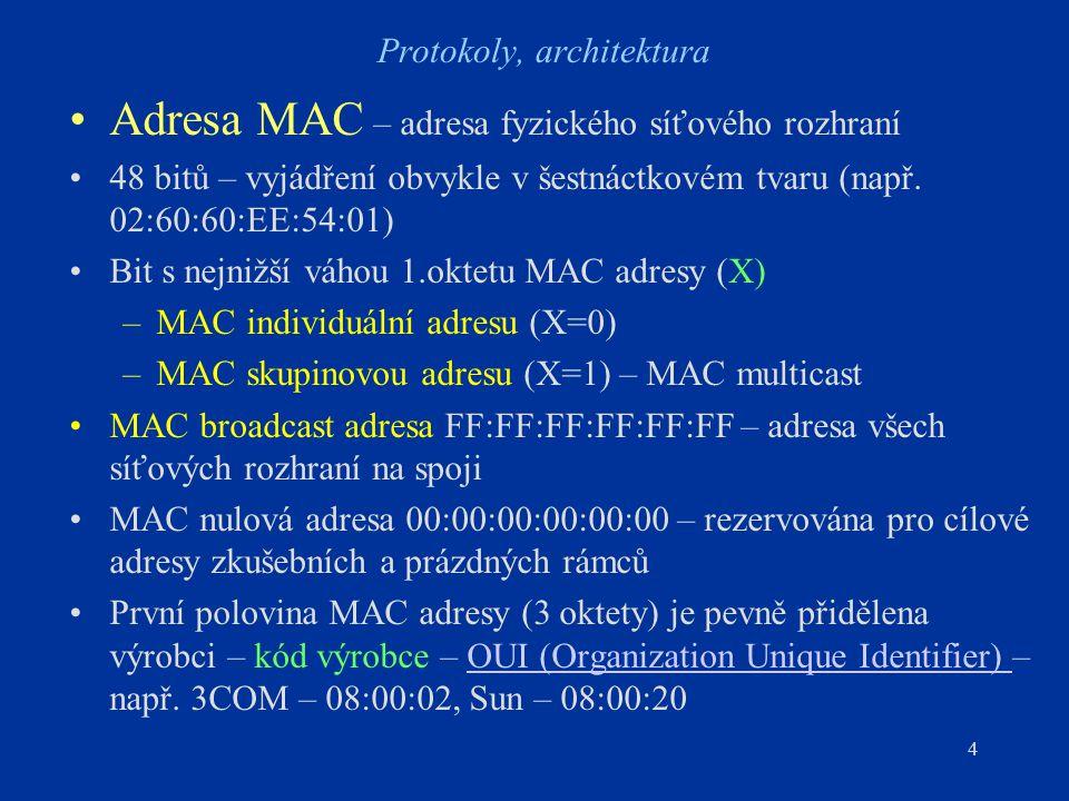 4 Protokoly, architektura Adresa MAC – adresa fyzického síťového rozhraní 48 bitů – vyjádření obvykle v šestnáctkovém tvaru (např.