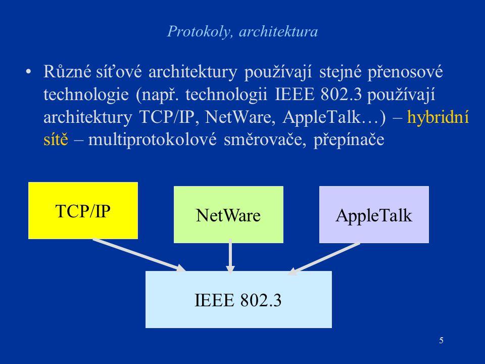 16 Počítačové sítě Protokoly LAN a WAN Protokoly skupiny LAP (Link Access Protocol) –LAPD – pro řízení spoje (na D-kanálu) v uživatelském rozhraní sítí ISDN (Integrated Services Digital Network) –LAPM - pro modemy – podpora procedur pro automatické opravy chyb –LAPF – pro řízení spoje v uživatelském rozhraní sítí Frame Relay