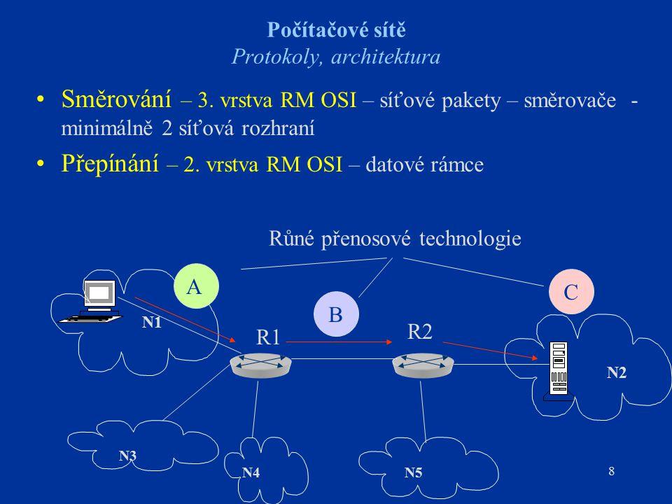 8 Počítačové sítě Protokoly, architektura Směrování – 3.