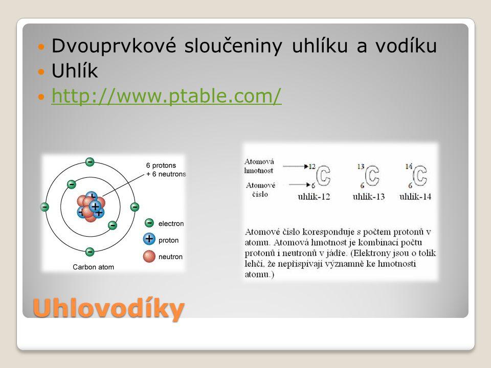 Uhlovodíky Dvouprvkové sloučeniny uhlíku a vodíku Uhlík http://www.ptable.com/