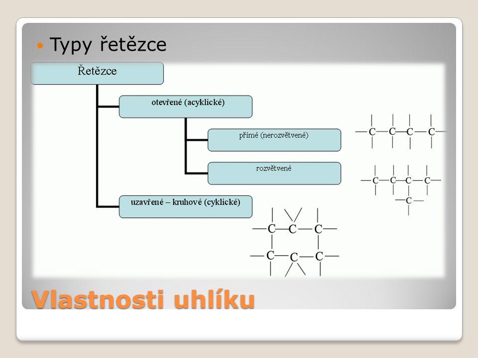 Vlastnosti uhlíku Typy řetězce