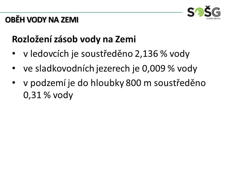 OBĚH VODY NA ZEMI Obr. 1: Rozložení zásob vody na Zemi (zdroj: www.wikipedia.cz)www.wikipedia.cz